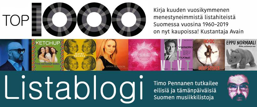 Listablogi