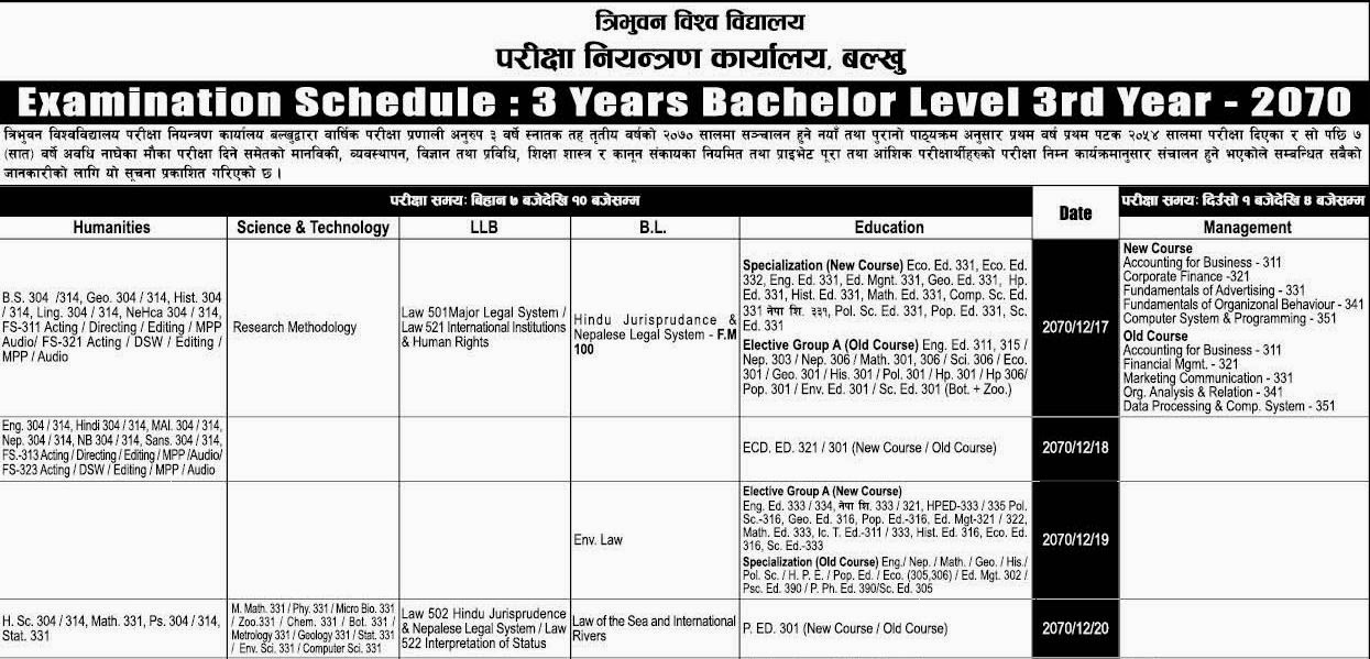 Tu bachelors 3rd Year Exam Schedule are Given Below: