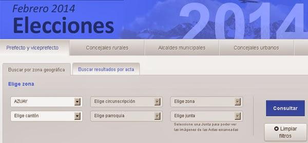 RESULTADOS OFICIALES CNE ELECCIONES ECUADOR 2014