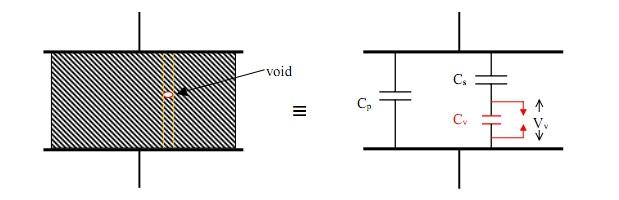 break down in solid dielectric Streamer theory of breakdown ( paschen's law , breakdown in dielectrics (solid ,liquid) , breakdown in vacuum .
