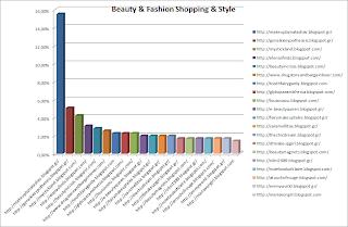 http://4.bp.blogspot.com/-WvLpNeQSHKY/UNWQYIQdkBI/AAAAAAAACqw/DvJBkzgZb3Q/s1600/beauty+fashion+shopping+style.png