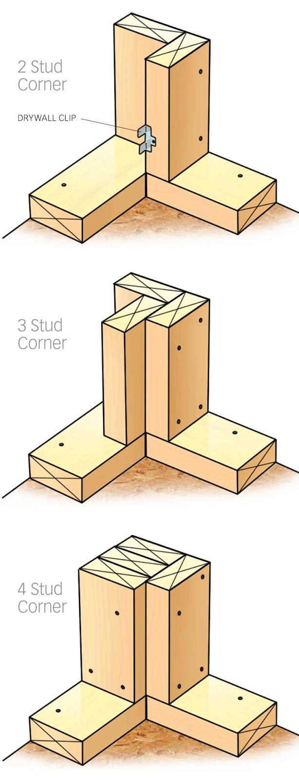 2x6 Wall Construction : Wall framing detail related keywords