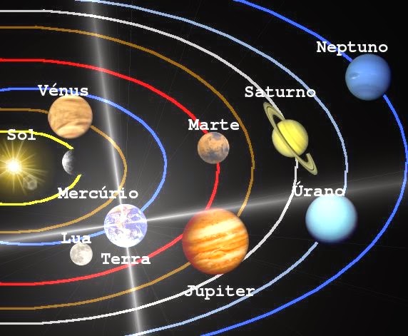 Nosso endereço no universo
