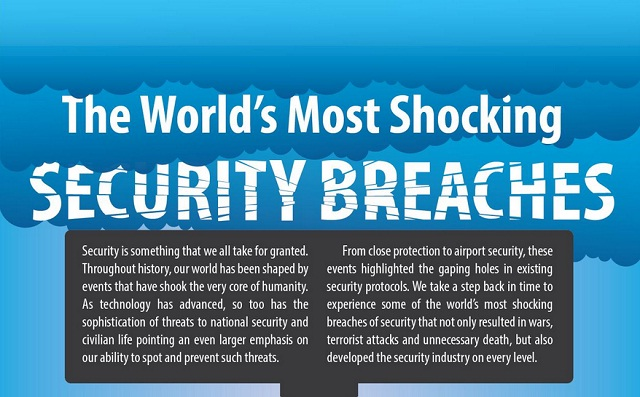 Image: The World's Most Shocking Security Breaches