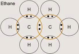 IGCSE Chemistry: Covalent Substances (Section 1g)