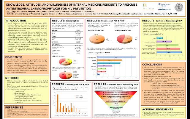 Online dissertation archives