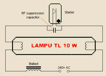 Rangkaian Lampu TL