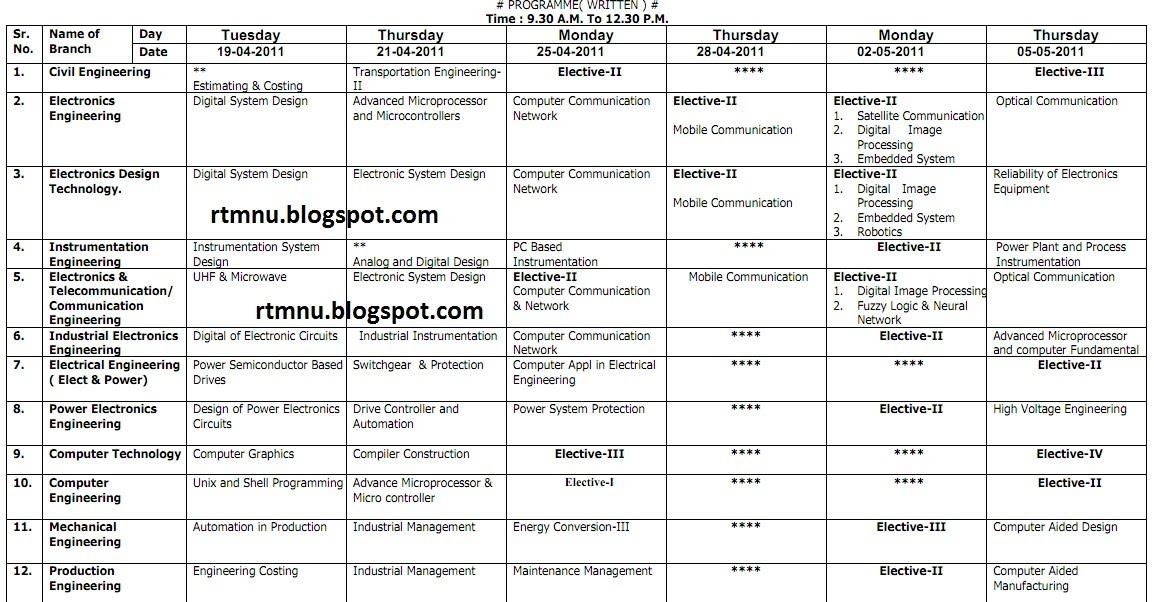 Nagpur university 39 s home eighth semester b e for Rtmnu time table 4th sem