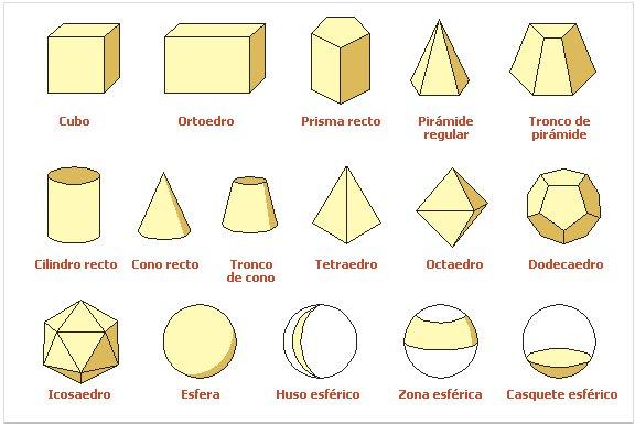 Dibujos de los cuerpos geometricos - Imagui