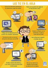 Las TIC en la escuela