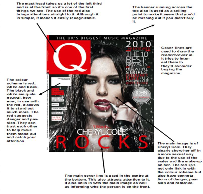 as media coursework magazine