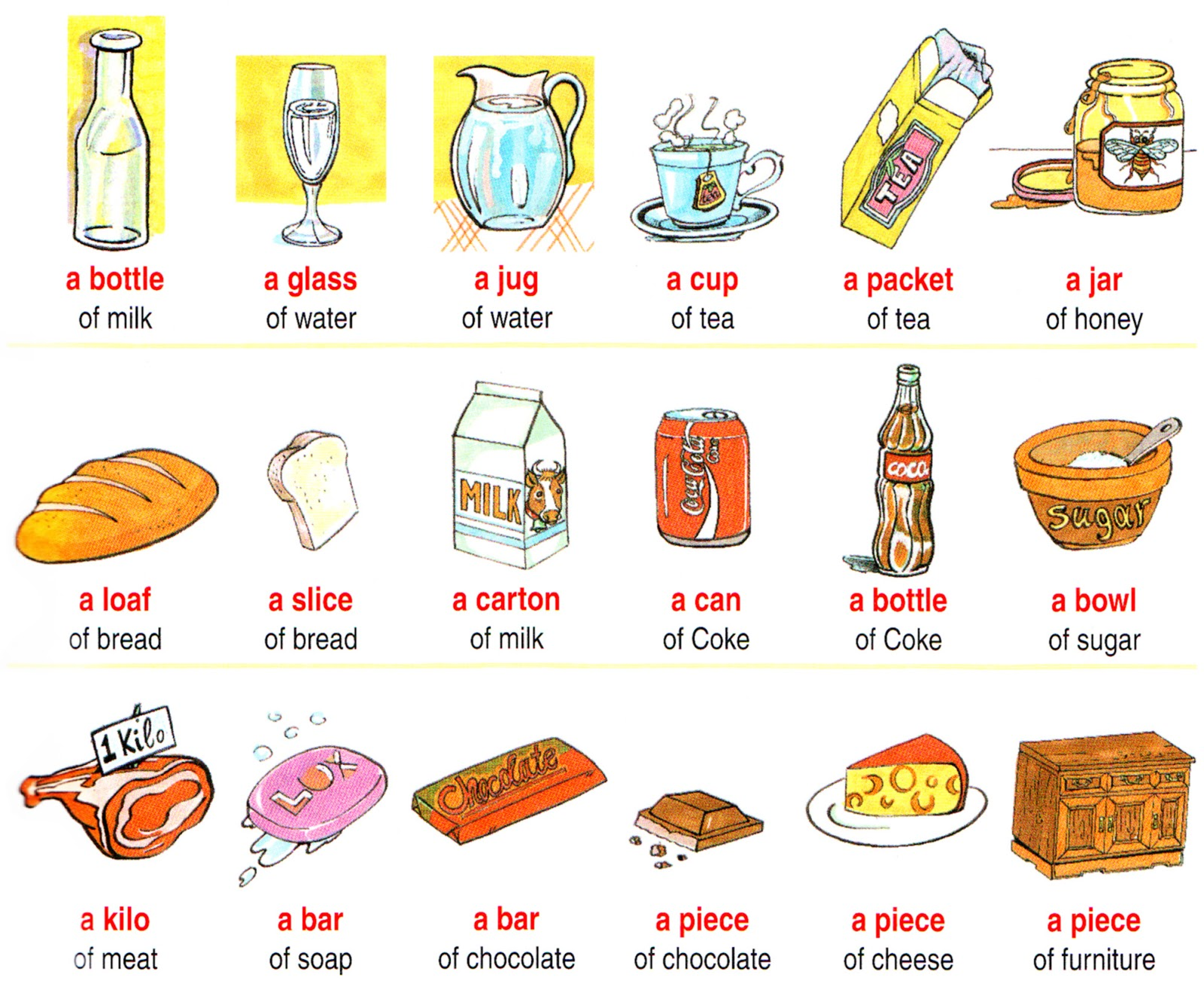 Food Countable or Uncountable http://ulfahfauziahsukmawati.blogspot.com/2013/01/countable-nouns-and-uncountable-nouns.html