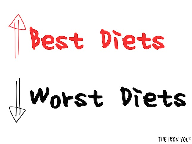 Best Diets and Worst Diets