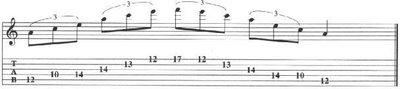 belajar teknik gitar dasar