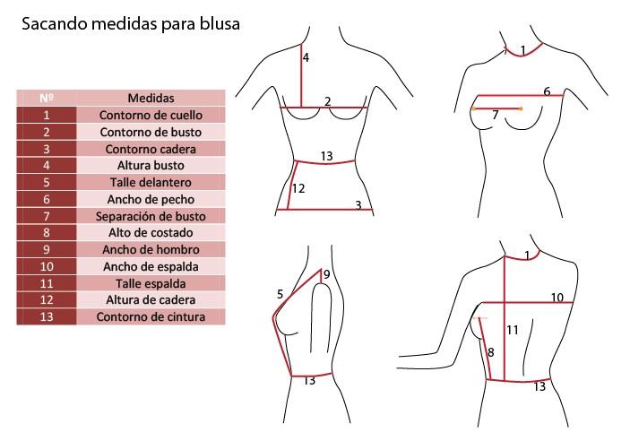Alfileres sangrantes: Sacando medidas para blusa