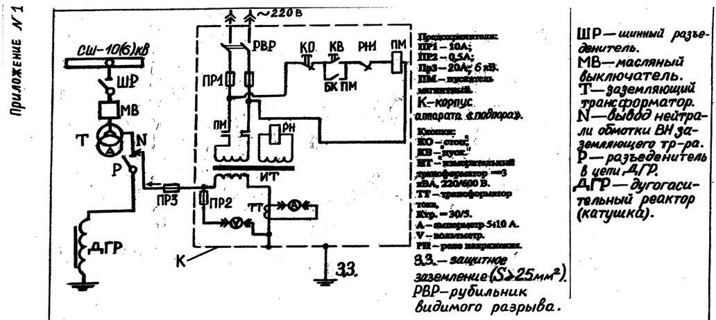 схема измерения емкостных токов замыкания на землю