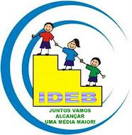 IDEB: