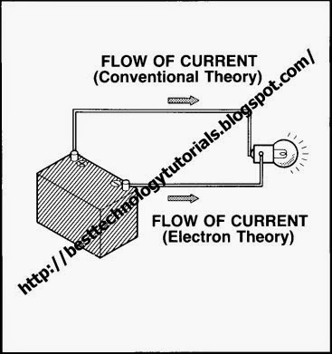 Kicker Subwoofer Wiring Diagramon Kicker Cvr 12 Wiring Diagram
