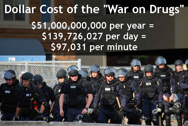 war on drugs, drugs, police, taxes