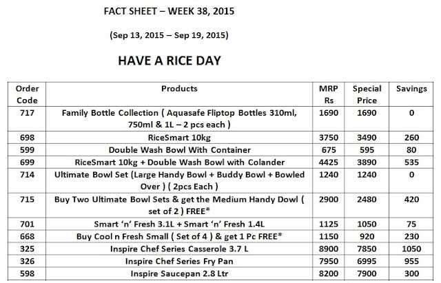 Tupperware India Factsheet Week 38 2015