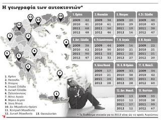 Ρατσιστική συμπεριφορά της Ε.Ε εναντίον των Ελλήνων...πεθαίνουν και αυτοκτονούν χιλιάδες Έλληνες σε μια σιωπηρή γενοκτονία,αλλα βλέπουν μόνο αλλοδαπούς