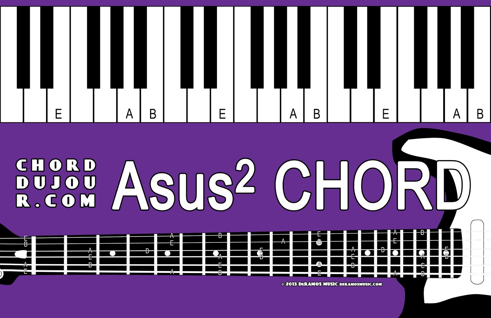 Chord Du Jour Dictionary Asus2 Chord
