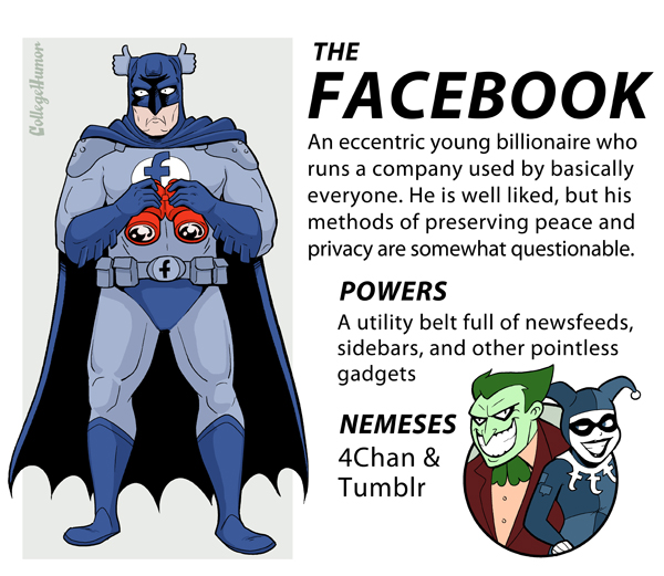 Facebook Superhero