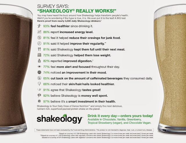 Shakeology, holiday overeating, diet, lose weight, protein shakes, smoothie recipes, holiday parties, 21 day fix, Brenda Ajay, Autumn Calabrese, The Masters Hammer and Chisel, meal replacement shakes, probiotics, leaky gut, gluten free