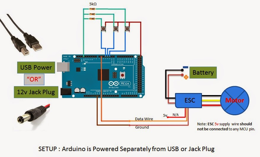 Arduino Dc Brushless Motor Control: Controlling dc motor speed with ...