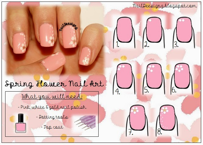 http://naildeesignz.blogspot.co.uk/2014/03/spring-flower-nail-art.html