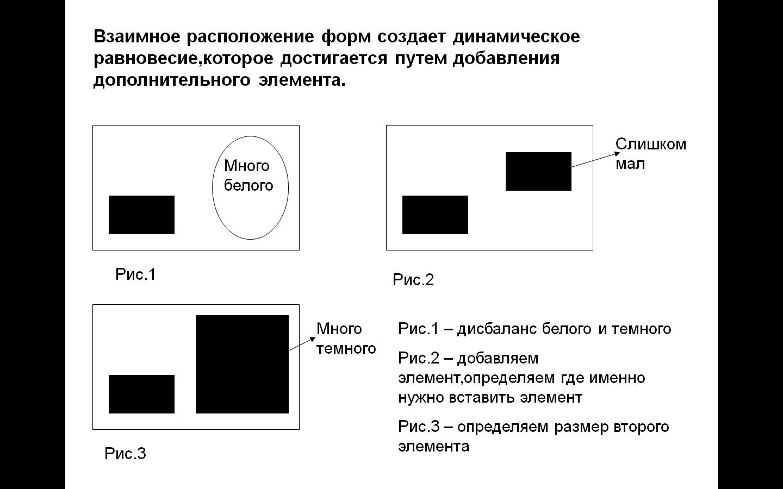 Рисунок в форме пятна на фоне текста по учебнику изо за 8 класс работы и примеры