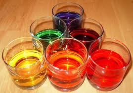 mom said...: Food Dyes like Red 40, ADHD and More