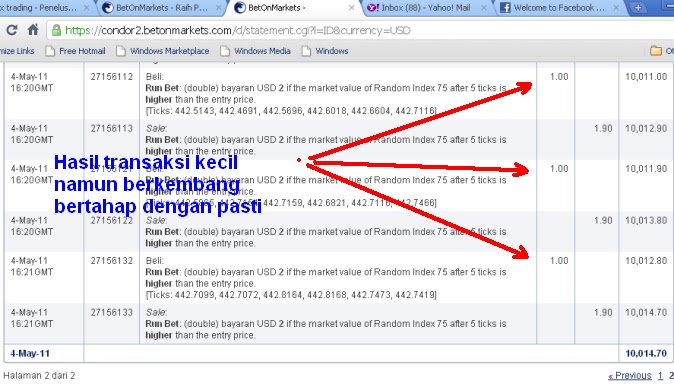 Kursus trading binary betting