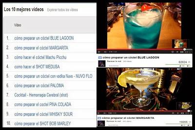 10 videos youtube