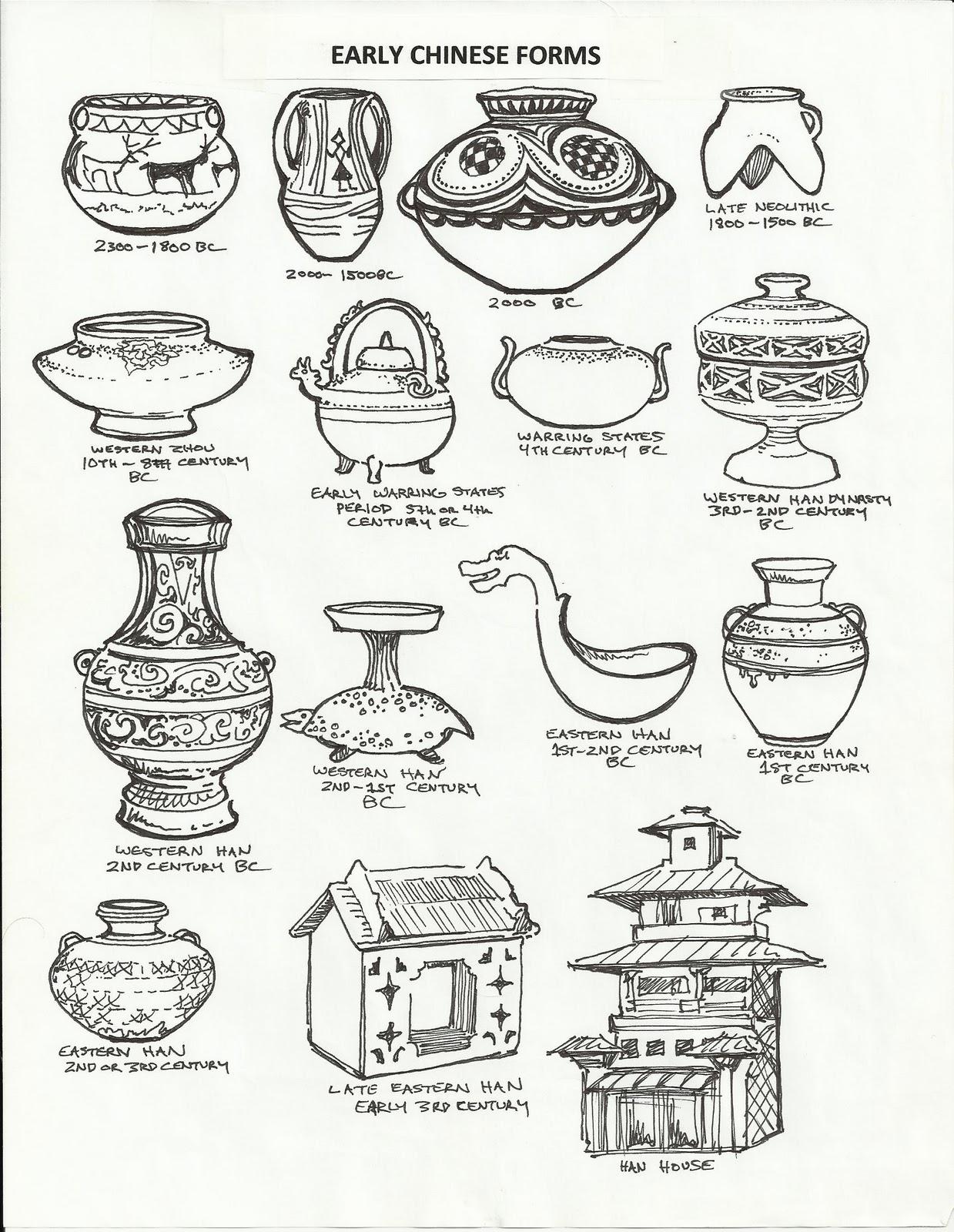 Jake allee ceramic projects vessel design vessel design reviewsmspy