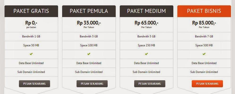 Harga paket hosting yang sangat murah dibanding dengan yang lain jenis ...