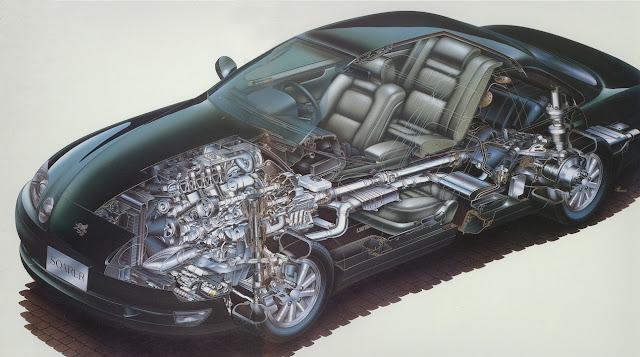 Toyota Soarer, UZZ32, przekrój, grand tourer, samochody z V8