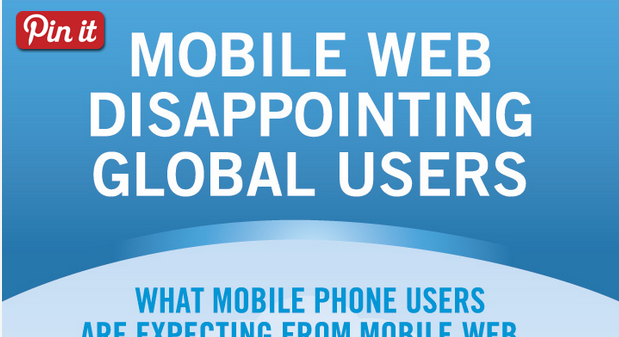 Is Web Disappointing Mobile Users ?