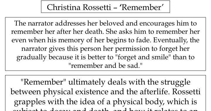 remember rossetti