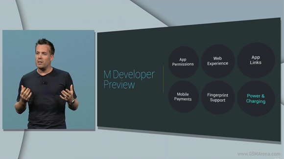 Android Marshmallow Developer Preview