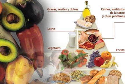 Imagen por el Día Mundial de la Alimentación (Pirámide alimenticia)