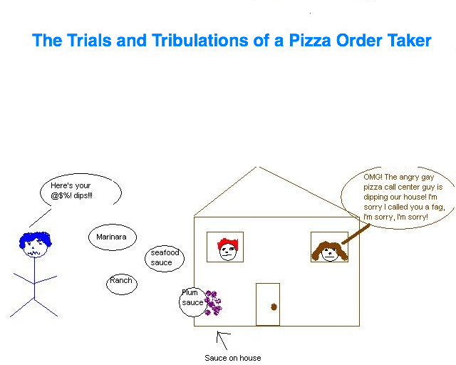 Trials and Tribulations of a Pizza Order Taker