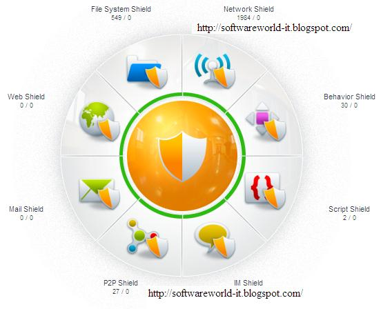 Avast! Free Antivirus v5.0 with Serial Key