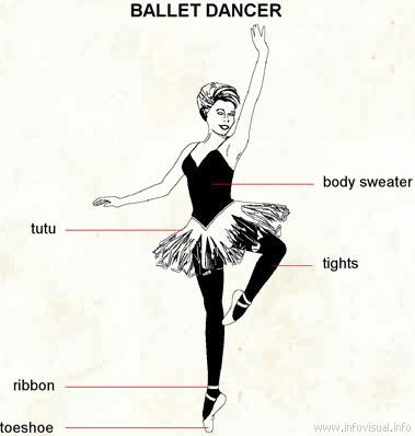 422 Ballet Beethoven