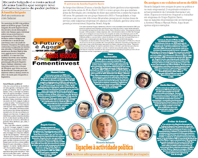 GES; Grupo Espírito Santo; Organograma; Controle; Influência Política; Ligacoes Politicas; Ricardo Salgado