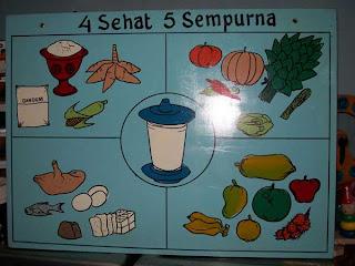 Kesalahan Pola Makan Kebanyakan Orang Indonesia