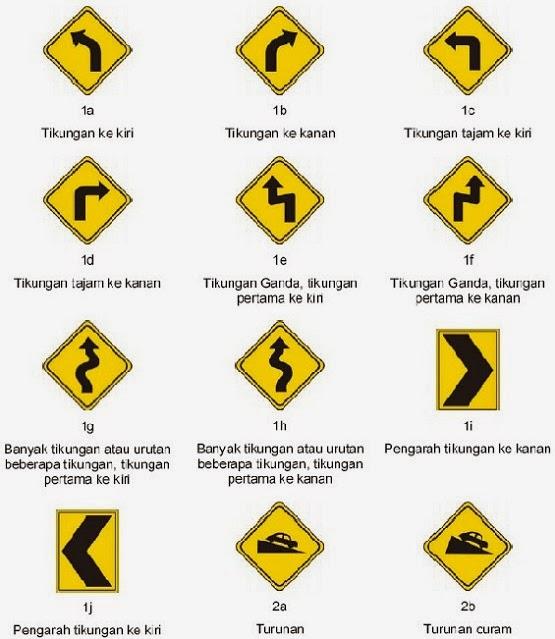 Peraturan Lalu Lintas Di Indonesia Berlaku