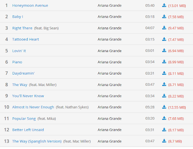 Download Album Ariana Grande Yours Truly Full Album