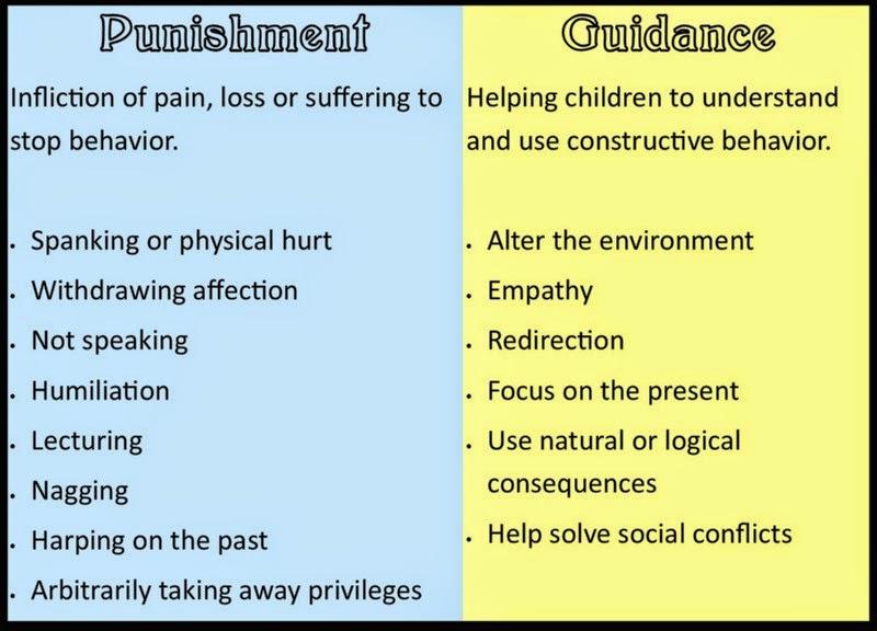 should parents use corporal punishment to discipline children essay