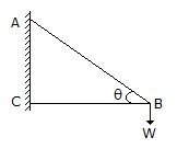 Engineering Mechanics question no. 11, set 11